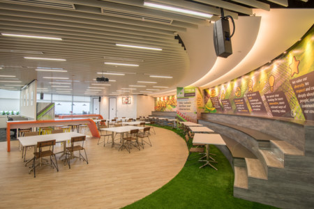 Dimension Data Offices
