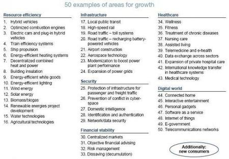 mckinsey-german-report-future-sectors.JPG