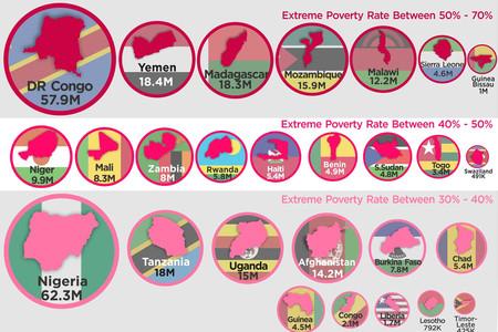 El mapa de la pobreza extrema: así se reparte en los distintos países del mundo