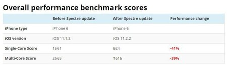 Iphone Spectre 715x214