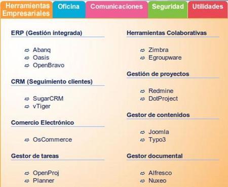 CESLCAM aplicaciones