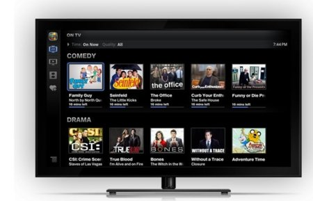 nuevo Google TV