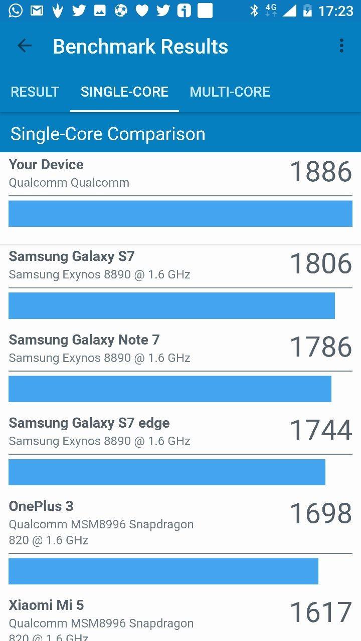 Nokia 8 Benchmarks