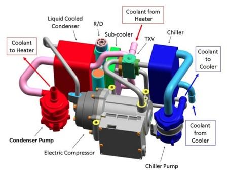 Delphi presenta su nuevo sistema de calefacción más eficiente para coches eléctricos