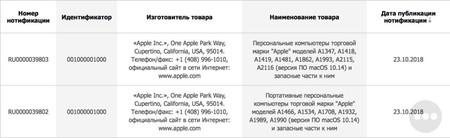 Mac Eec Oct18