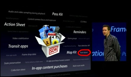 auto layout scott forstall wwdc 2012 ios 6 keynote