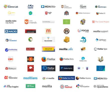Marcas Mozilla