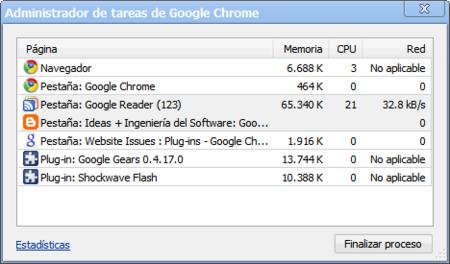 Procesos en Chrome