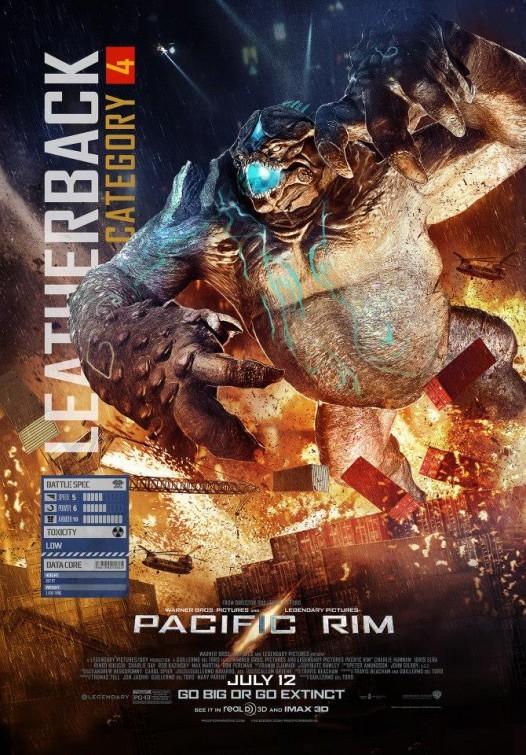 Carteles de 'Pacific Rim'