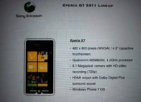 Sony Ericsson Xperia X7 y X7 Mini en camino