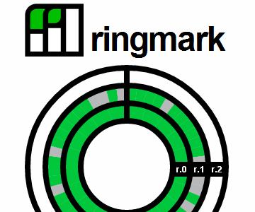 Ringmark, conjunto de pruebas para comprobar las capacidades del navegador móvil