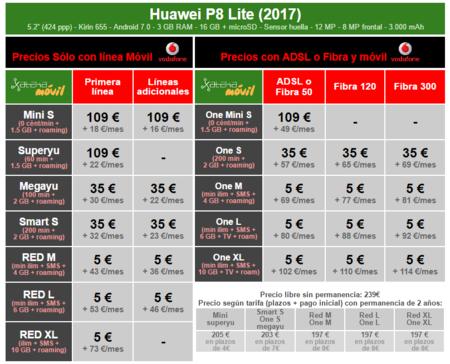 Precios Huawei P8 Lite 2017 Con Tarifas Vodafone