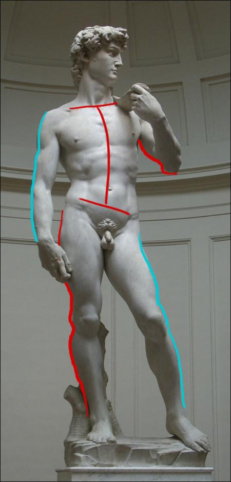 Michelangelosdavid