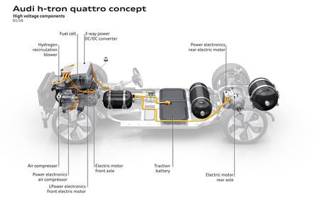Audi invertirá más en el coche de hidrógeno