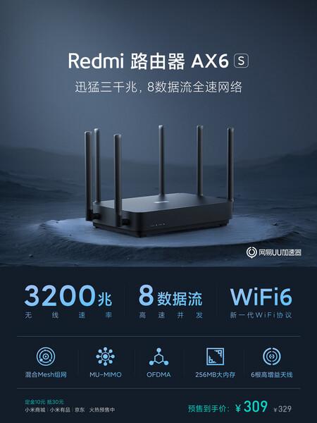 Redmi AX6S