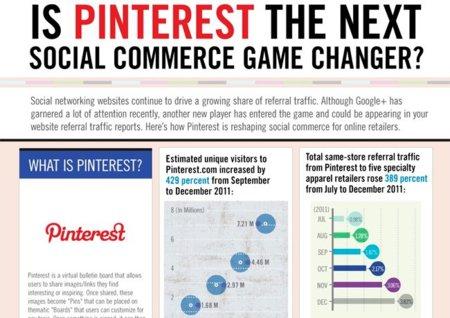¿Será Pinterest la revolución del Social Media de este año?, infografía