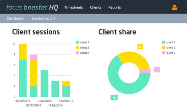 Hq Client Dashboards 2