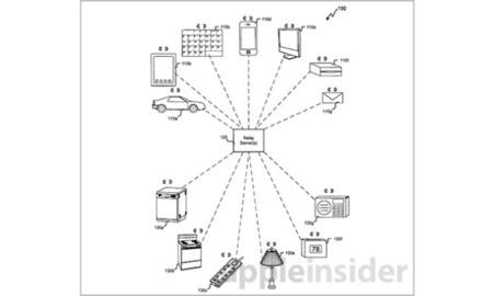 patente automatismos
