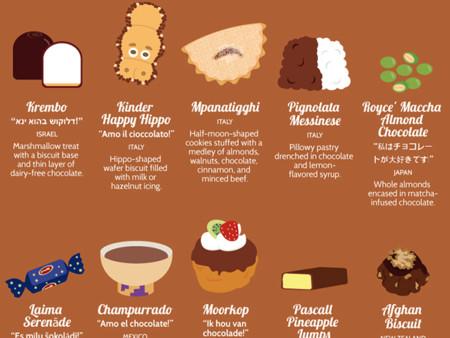 49 postres de chocolate de todo el mundo