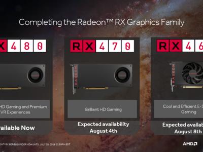 AMD completa la familia Radeon con las RX 470 y RX 460: tarjetas asequibles para jugar