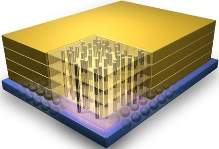 La especificación HMC 2.0 entrega el doble de rendimiento y ancho de banda de 480GB/s