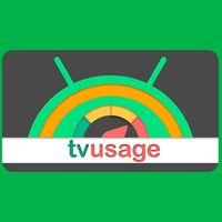 Mide el tiempo de uso en tu Android TV para cada aplicación con esta app de Bienestar digital