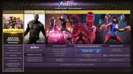Marvels Avengers Hoja Ruta