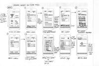 ¿Qué importancia tiene la usabilidad en tus proyectos?: la pregunta de la semana