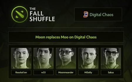 Digital Chaos