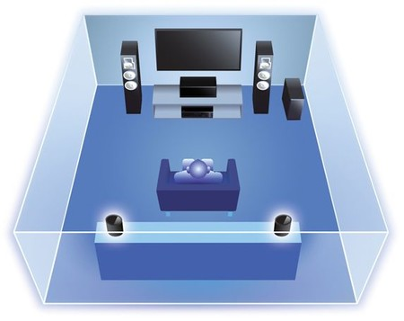 Home Theater2 573x455