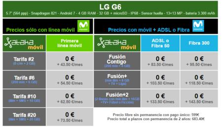 Precios Lg G6 Con Pago A Plazos Y Tarifas Movistar