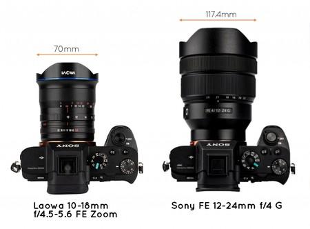Lense Comparison 768x566