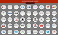 ¿Cómo hacen dinero los principales servicios de Internet?