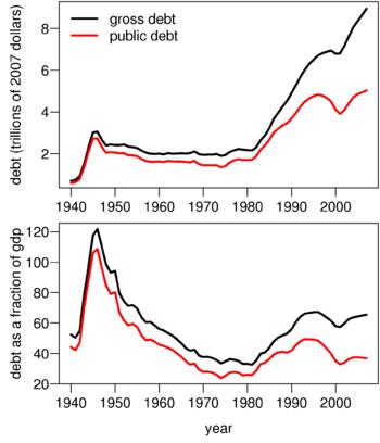 debt_U.S.