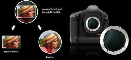 Rokton desarrolla un sensor de imagen de forma circular (April´s Fool day)