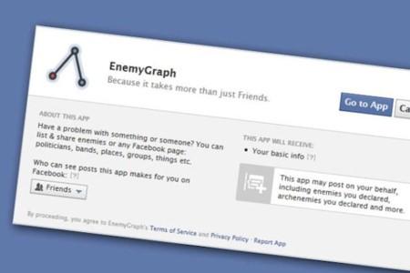 El AntiFacebook o mis enemigos declarados online