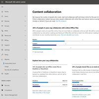 """Una nueva funcionalidad de Microsoft 365 es el """"mayor sistema de vigilancia en el puesto de trabajo"""" según el fundador de Basecamp"""