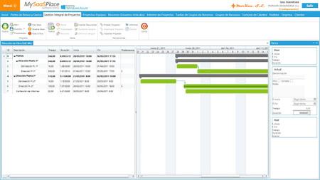 MySaaSPlace, gestión de proyectos, contabilidad y facturación desde la nube de Windows Azure