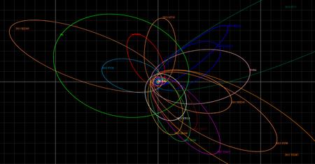 Planet Nine Etnos Now New3