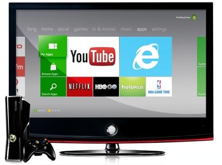 Nueva interfaz de Xbox 360