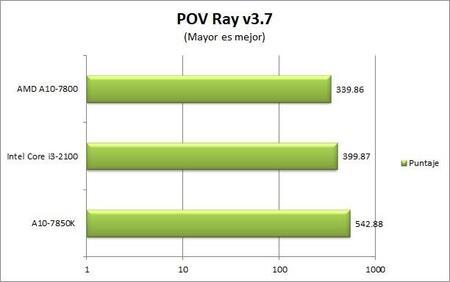 pov_ray.jpg