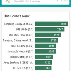 Foto 7 de 19 de la galería benchmarks-wiko-u-feel en Xataka Android