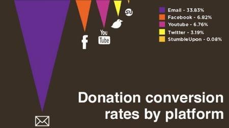Consejos y buenas prácticas creativas al usar infografías en tu empresa-1