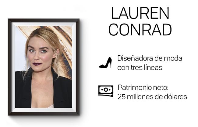 Lauren Conrad