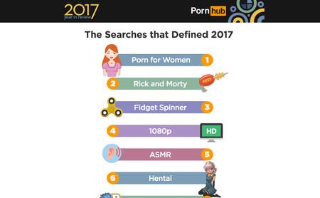 Los usuarios de Pornhub consumieron casi 4 millones de terabytes de porno en 2017, pero tú no estabas viendo nada