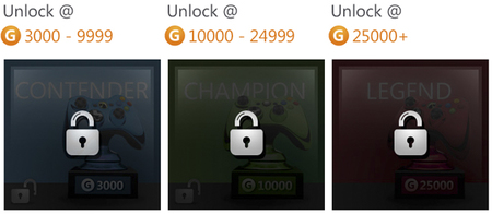 MyAchievements Xbox Live Rewards