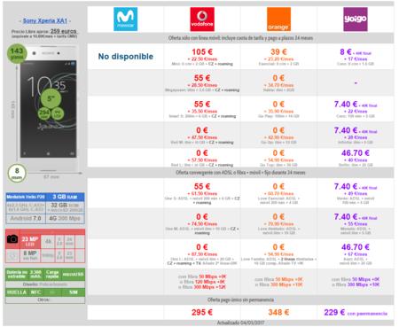Comparador De Precios A Plazos Del Sony Xperia Xa1 Para Comprarlo Mas Barato