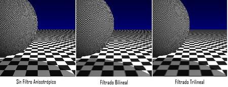 filtrado anisotropico