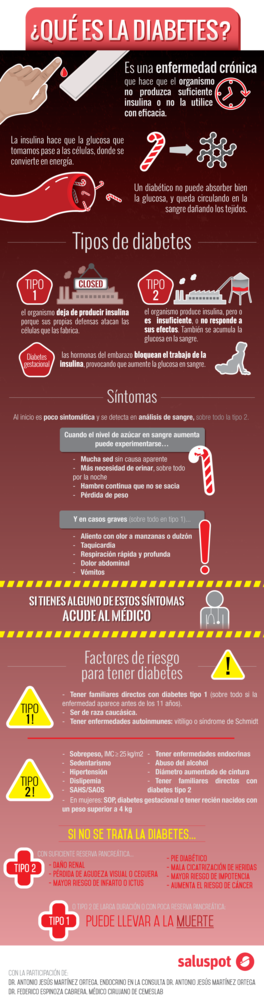 Diabetes Infografia