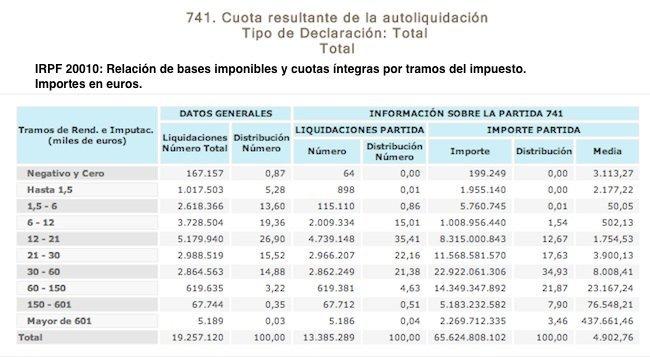 en-espana-no-hay-ricos.jpg